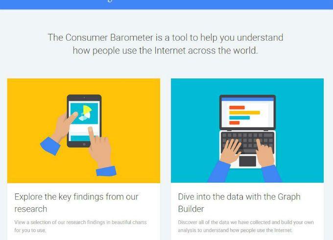 Google lance son Baromètre du Consommateur Connecté #Google #Consommateur #ecommerce