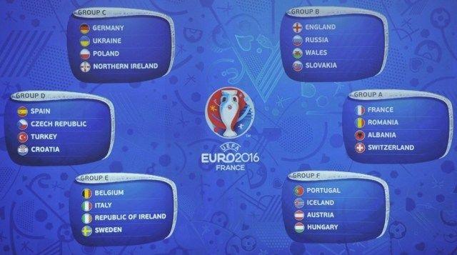 Inilah hasil pembagian grup Piala Eropa (Euro) 2016 yang mana terdiri dari 6 grup yakni A, B, C, D, E dan F. Masing-masing grup dihuni oleh 4 tim dan akan melakoni sebanyak 3 pertandingan yang akan…