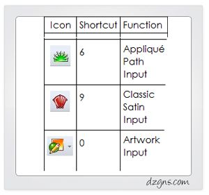 As user-friendly as the Inspirations line of software is with all its intuitive icons, it's still handy to use keyboard shortcuts for repetitive tasks. I'm sure you're familiar with Select All (CT...