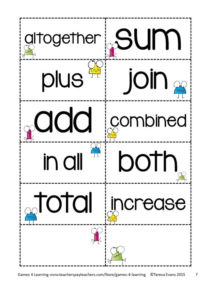 Addition and Subtraction Operations Key Words Posters and ...