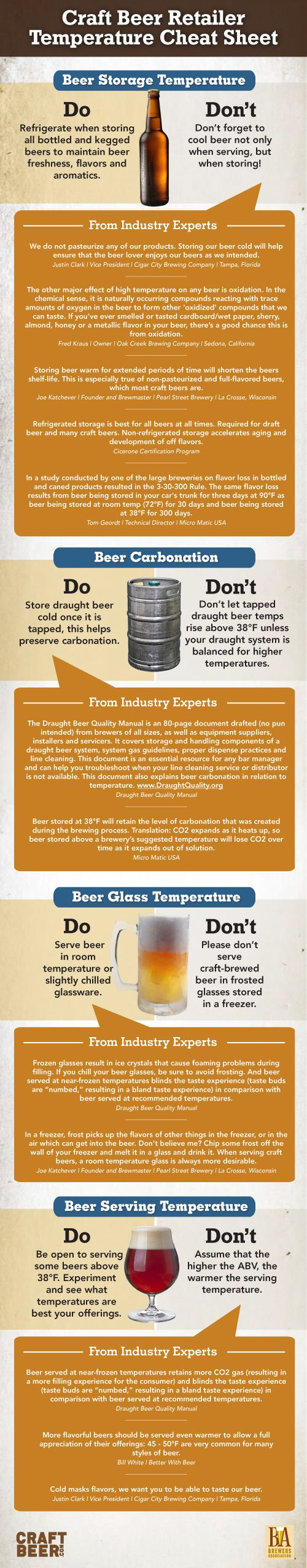 As an FYI for your craft brewers out there