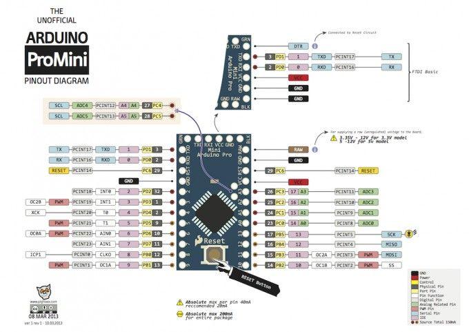 Arduino Pro Mini: conhecendo o modelo econômico - BR-Arduino.org