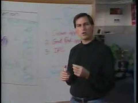 Steve Jobs Brain Storming