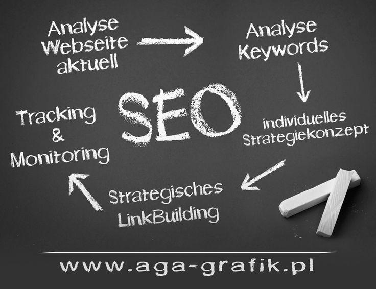 SEO, Pozycjonowanie stron internetowych. www.aga-grafik.pl