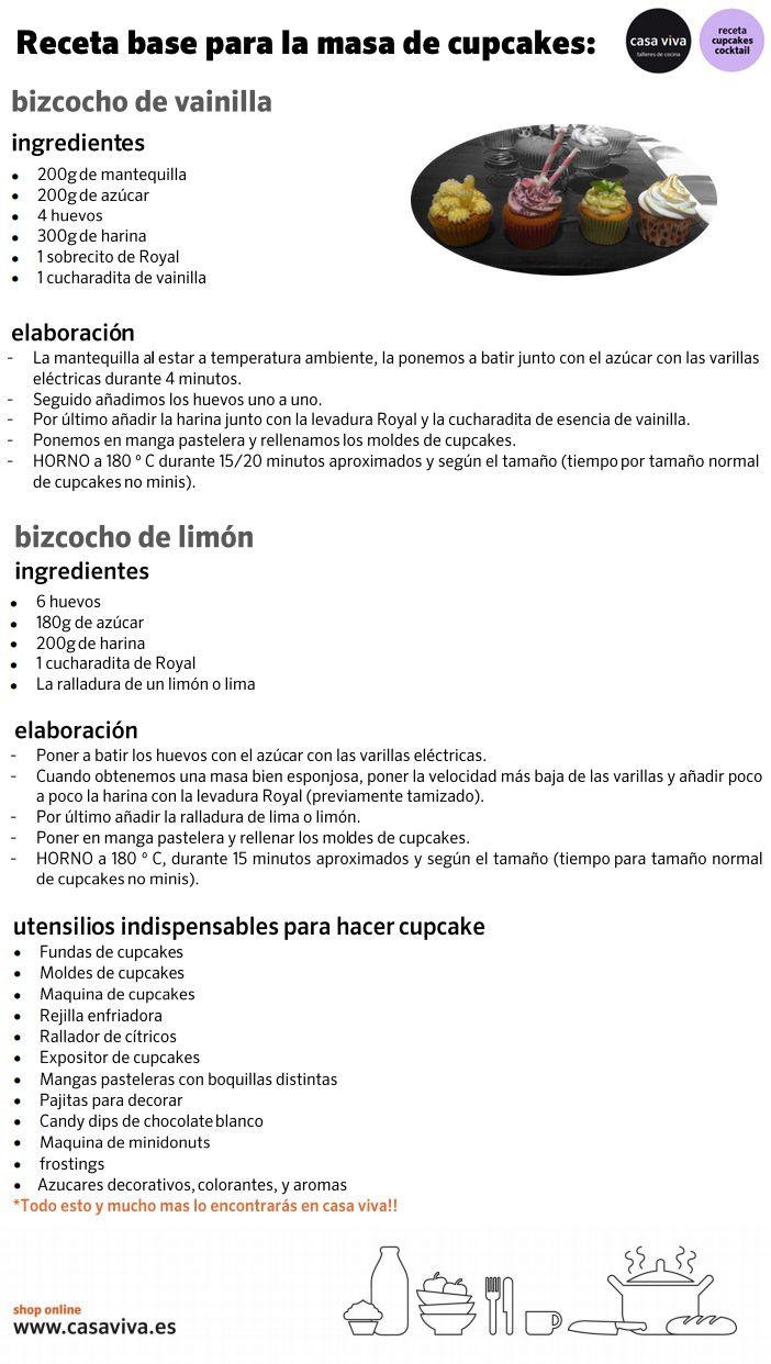Receta del taller de cocina de Casa Viva: base del cocktail cupcake de vainilla y limón. ¡Toma nota y equípate de los gadgets de cocina necesarios! #cupcake #cupcakes #cocktailcupcake #TallerCasaViva
