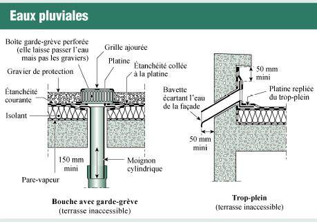 Attractive joint de dilatation terrasse 13 - Joint de dilatation dalle beton terrasse ...