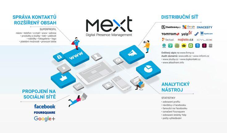 Mext - ilustrační obrázek