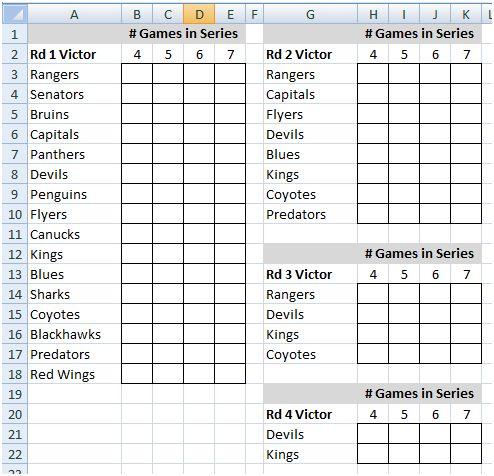 NHL Playoff Pool – Playoff Hockey Pool Ideas