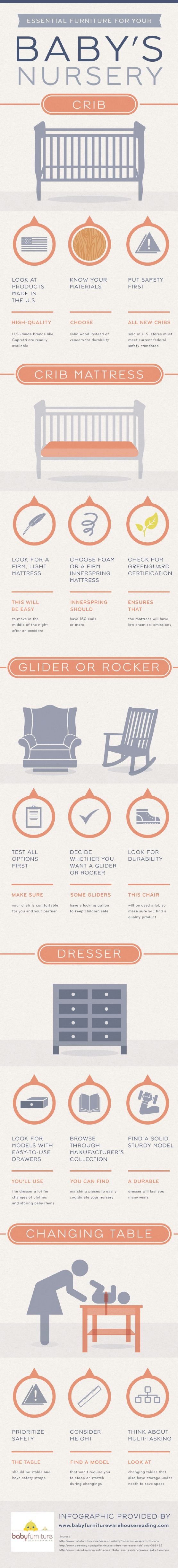 A glider is a must-have for any nursery. This piece of baby furniture offers mom a comfortable  place to sit while spending time with her baby. Discover how to choose the right glider by reading through this Massachusetts baby furniture store infographic.