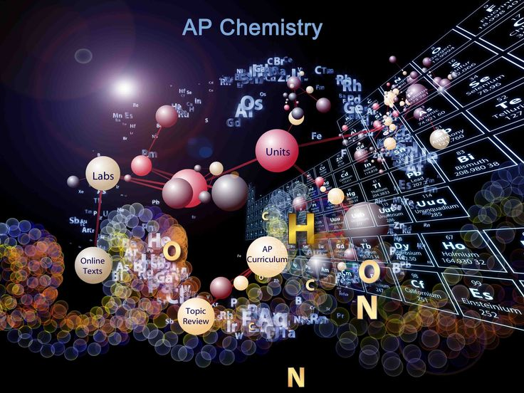 AP Chemistry- new site to chemistryconnections.com (ORG now)