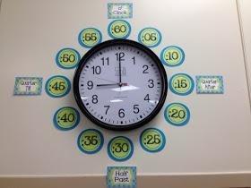 Clock labeled half past, quarter past...