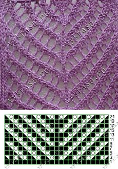 Many patterns there and also knitting lace with diagrams