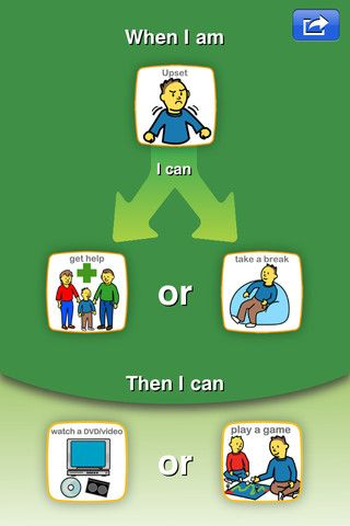 Choiceworks app is an essential learning tool for helping children complete daily routines!