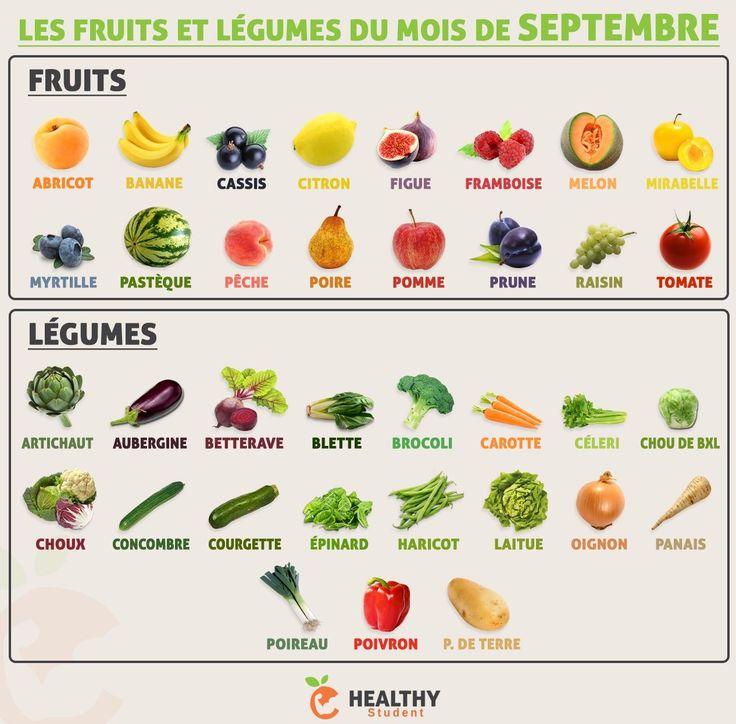 25 melhores ideias de calendrier l gumes no pinterest - Legumes de saison septembre ...