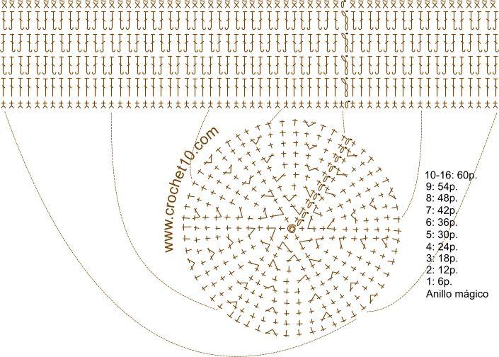 14 best Hogar images on Pinterest | Colchas, Ganchillo crochet y ...