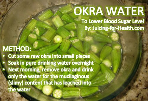 Claims suggest that Okra water have anti-diabetic properties, namely that the viscosity of okra's carbohydrates helps to slow the uptake of sugar into the blood by reducing the rate at which sugar is absorbed from the gastrointestinal tract, thereby reducing the glycemic load of glucose in the blood that can disrupt the body's ability to properly process the sugars and that in some cases can lead to the onset of diabetes.