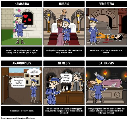 the tragic death of romeo and juliet Because he thinks juliet is dead, but she is faking death romeo is a tragic hero j haugh 2014 x drive/ english/ romeo juliet/ study guide romeo and.
