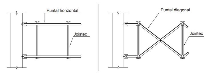Galería - Materiales: Sistema Constructivo Joistec® - 11