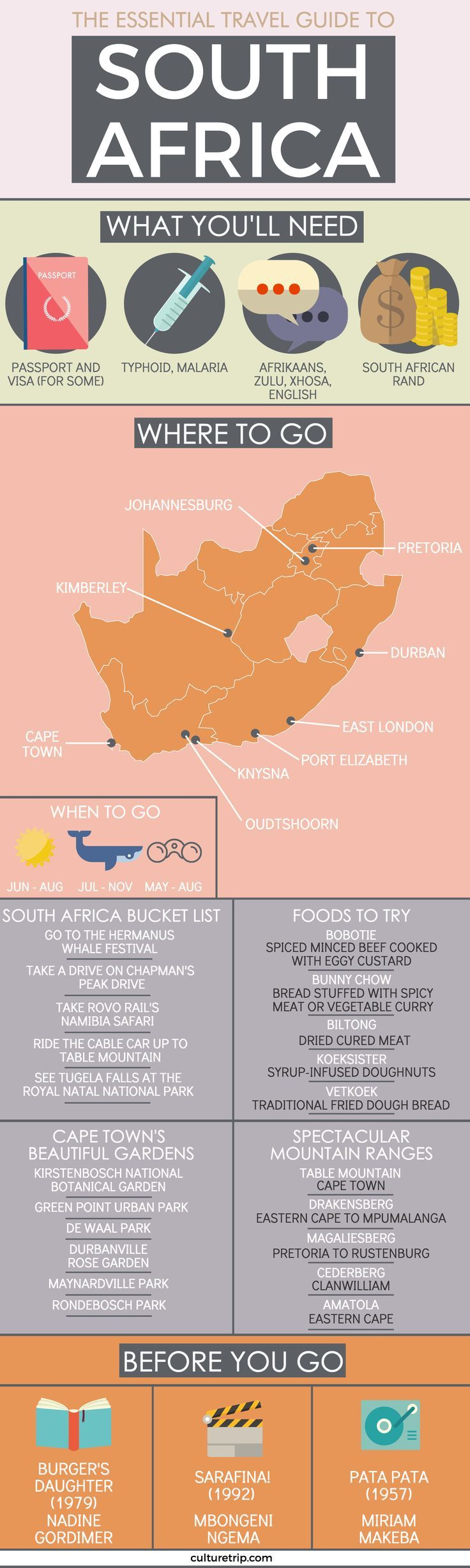 The Ultimate Travel Guide To South Africa. All the essential information you need before heading off to explore South Africa! (Favorite Spaces And Places)