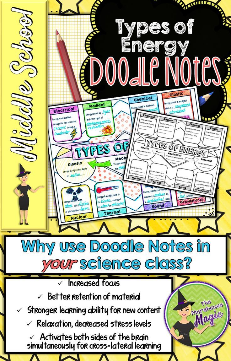 Give your student's a break from traditional notes and have them actively engaged! These doodle notes encourage students to use creativity and both hemispheres of their brain.   This is a graphic organizer in which students can identify and illustrate the types of energy. Included are:  Potential Energy Kinetic Energy Mechanical Energy Elastic Energy Gravitational Energy Thermal Energy Radiant Energy Chemical Energy Electrical Energy Nuclear Energy Sound Energy