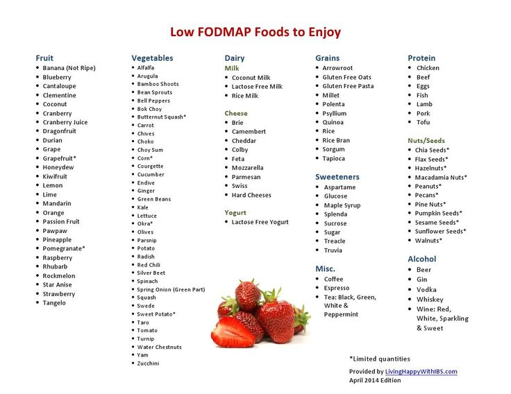 Low FODMAP List - WIth Printable Versions of High and Low FODMAP foods