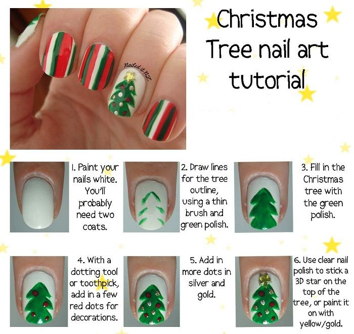 90 best short nails images on Pinterest | Christmas nails, Christmas ...