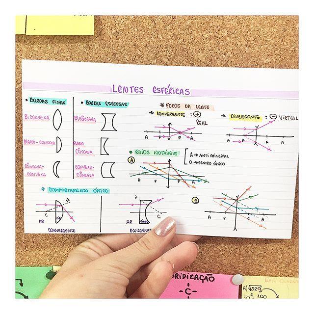 FÍSICA- LENTES ESFÉRICAS #resumosonhodamedicina #resumos #fisica