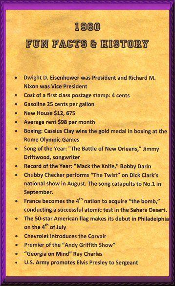 Fun Facts & History 1960