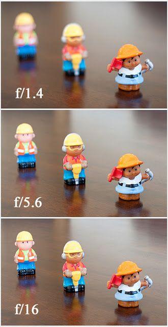 Very helpful DSLR photography tutorial!