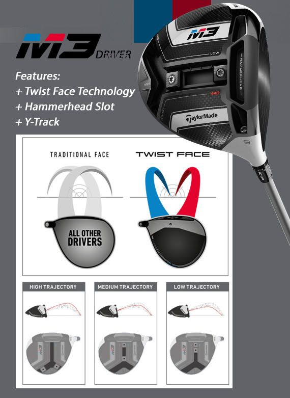 The new TaylorMade M3 driver uses twist face technology to help you improve  your accuracy on mishits. It s a game changer!  taylormade  m3  driver  golf 8be7ce1c08f