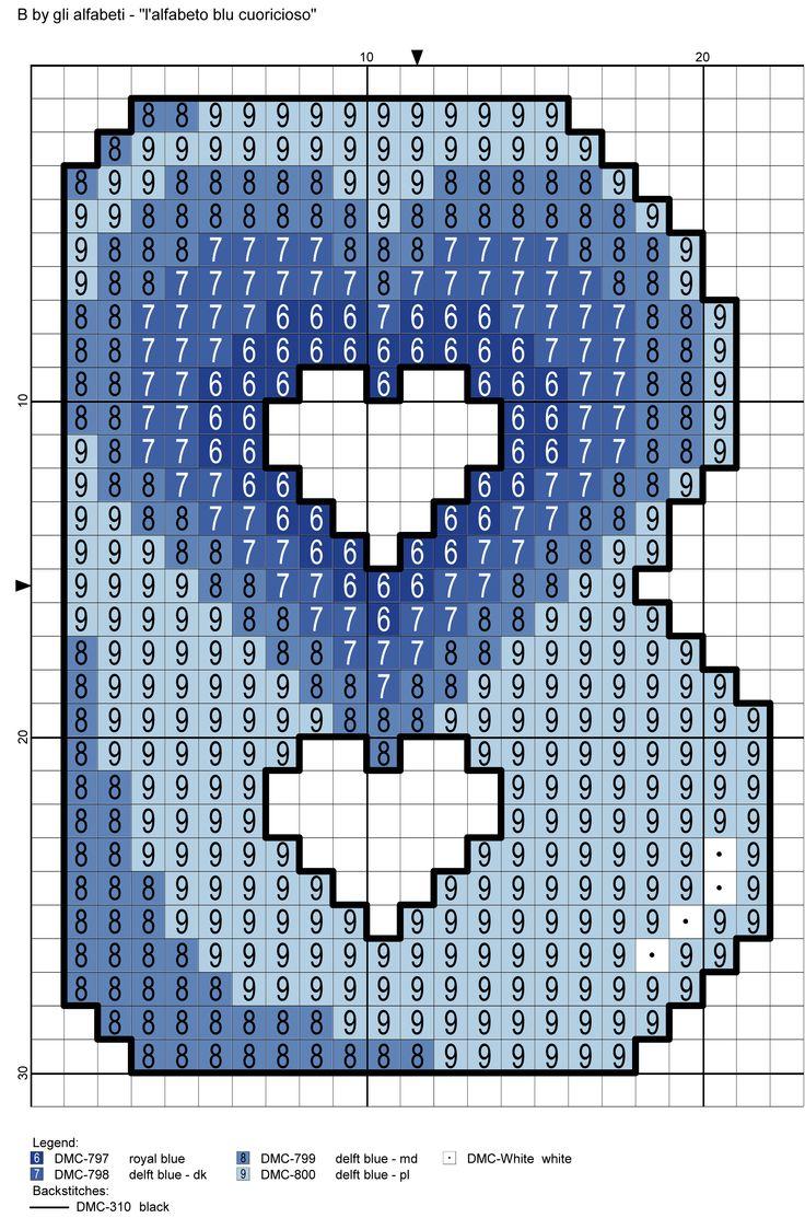 alfabeto blu cuoricioso: B