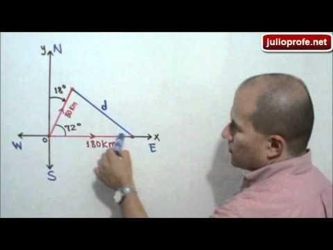 Problema resuelto con Ley de Cosenos: Julio Rios explica el siguiente problema y lo resuelve utilizando la Ley de Cosenos