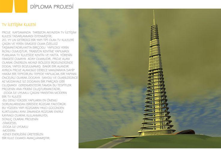 tv kulesi