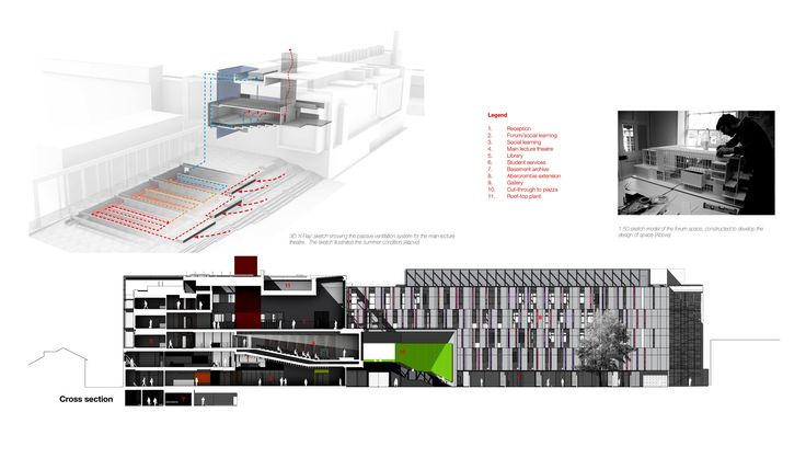 Gallery Of John Henry Brookes And Abercrombie Building Design Engine Architects