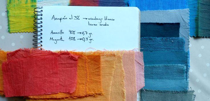 Curso de TEÑIDO: formulas de color y saturaciones - Taller Francisca Núñez Reveco – Shibori, batik, papel, telar: arte y diseño textil en Santiago de Chile