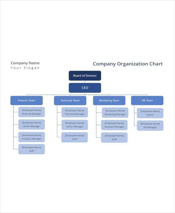 Company Organizational Chart Template Best Of 17 Sample Organizational Chart Templates Pdf Word Excel In 2020 Org Chart Organizational Chart Yearbook Template