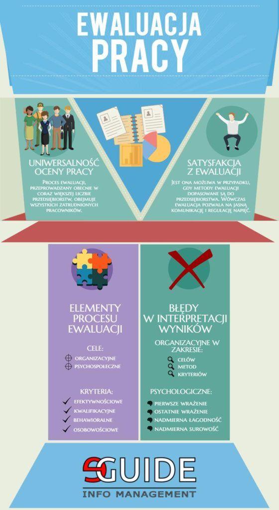 ocena pracy - ewaluacja