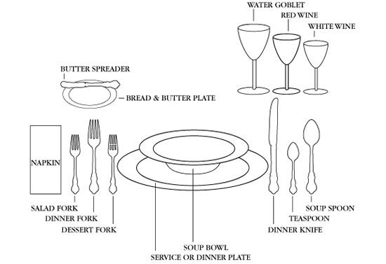 Use the silverware farthest from your plate first. Eat to your left, drink to your right. Any food dish to the left is yours, and any glass to the right is yours.