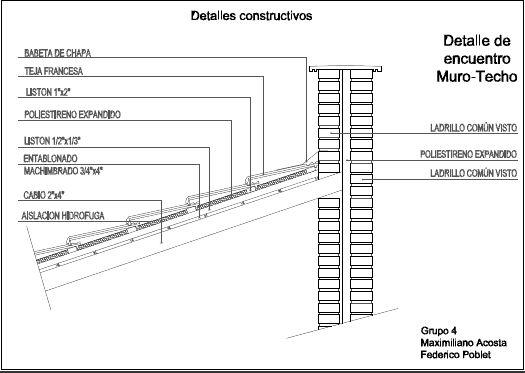 Mejores 27 im genes de construccion en pinterest detalles constructivos barbacoa y quinchos - Detalle constructivo techo ...