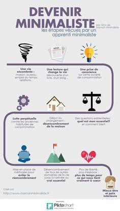 Les 10 étapes pour devenir minimaliste | Maman Minimaliste                                                                                                                                                                                 Plus