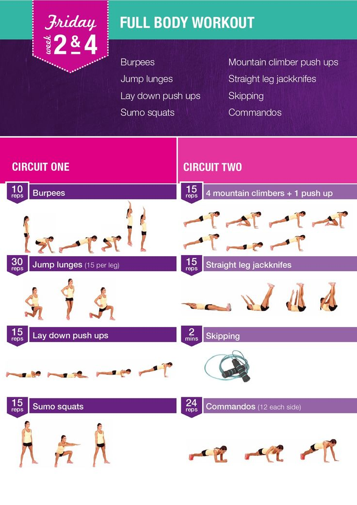 Exclusive HIIT Workout from Star Trainer Kayla Itsines-2: Directions: Using a timer, perform as many of the four moves in circuit 1 for seven minutes, without rest. Take a 30- to 90-second break between circuits, then perform the four exercises in circuit 2 for seven minutes. Take a 30- to 90-second break. Repeat both circuits one time.