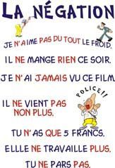 Français: la négation