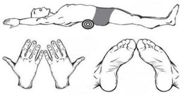 Imbunatateste-ti postura, scapa de durerile de spate si slabeste fara sa te infometezi utilizand un simplu exercitiu japonez | Secretele