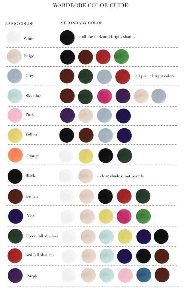 Color guide for clothes