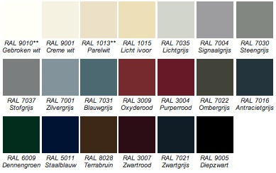 2612 Attached Patio Cover Designs as well Ideas On Interior Painting likewise Benefits Of Minimalist Interiors besides Teal And Brown Bedroom Decorating Ideas moreover Glazed White Kitchen Cabi s Ideas 2014. on living color schemes