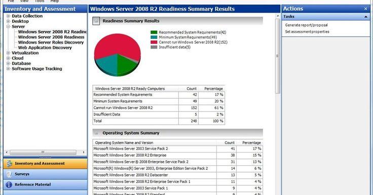 Gratisanwelah: Microsoft Assessment and Planning (MAP) Toolkit