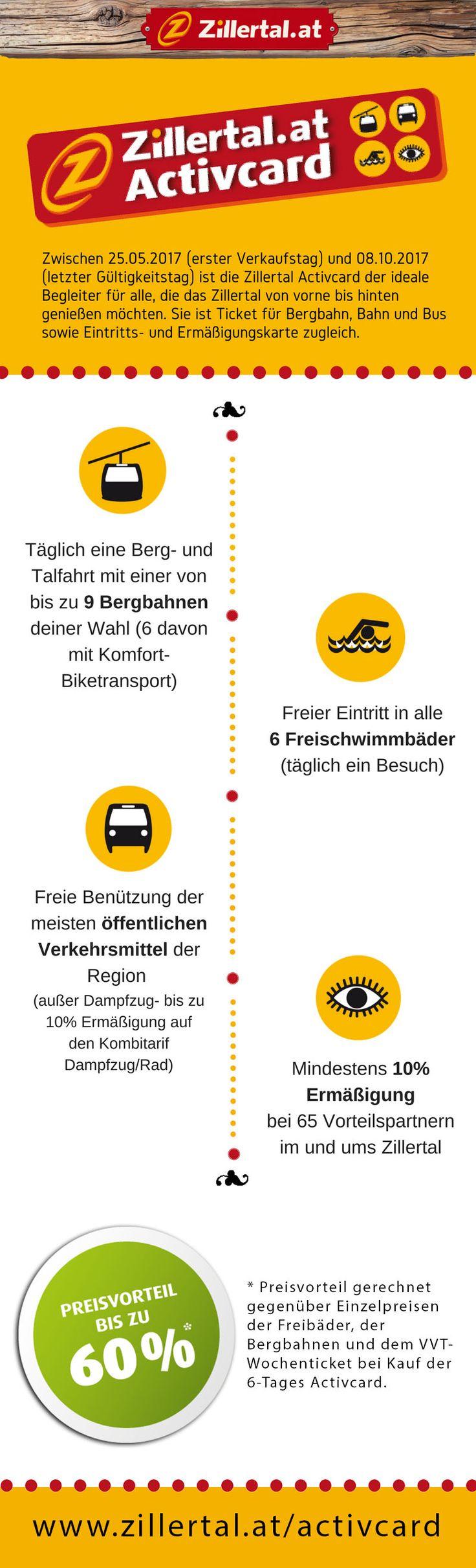 Die Zillertal.at Activcard ist der ideale Begleiter für alle, die das Zillertal von vorne bis hinten genießen möchten. Sie ist Ticket für Bergbahn, Bahn und Bus sowie Eintritts- und Ermäßigungskarte zugleich.