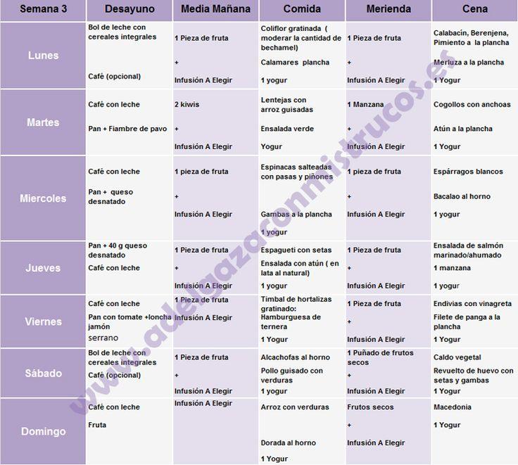 Aquí están los menús de la tercera semana de la dieta hipocalórica.
