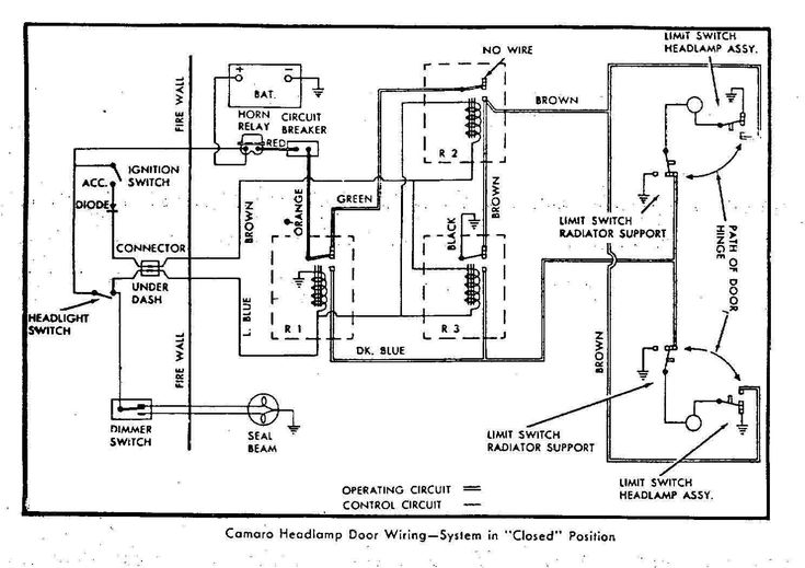 67 Camaro headlight Wiring Harness Schematic | 1967 Camaro ...