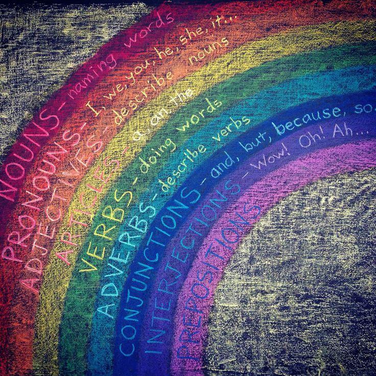 Waldorf Grammar Rainbow